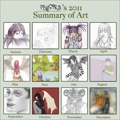 Calendar Project 2011 Art Summary Meme